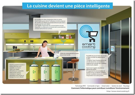 CuisineSmartcooking